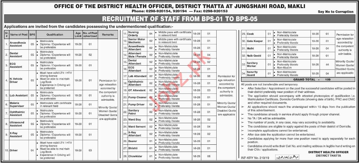 District Health Officer Jobs 2019 in Thatta