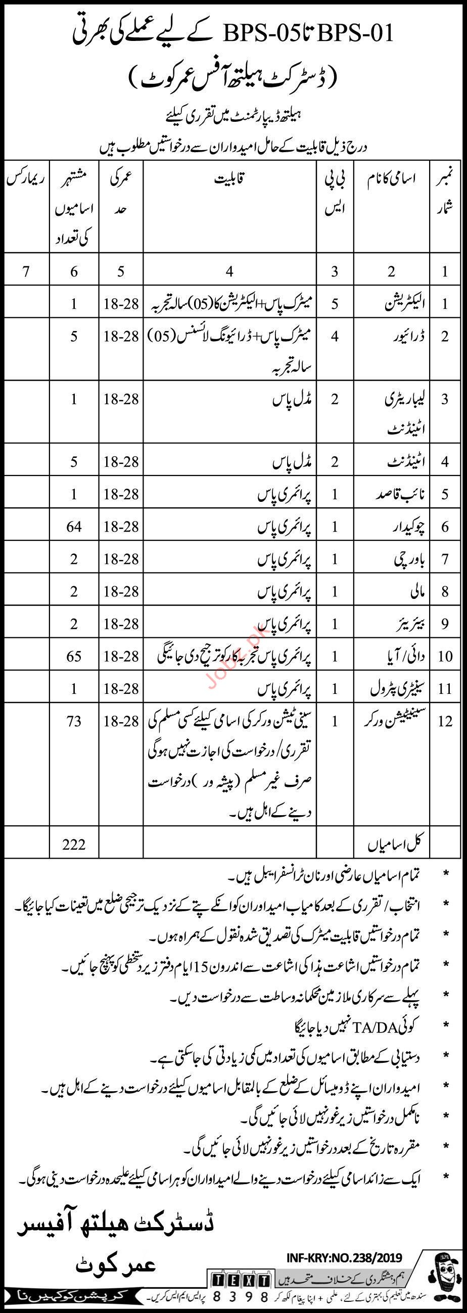 Electrician Jobs in District Health Office Umerkot