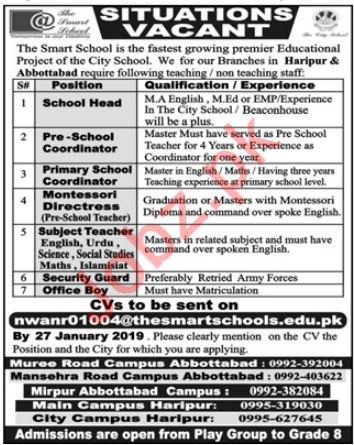 The Smart School Jobs 2019 in Haripur & Abbottabad KPK