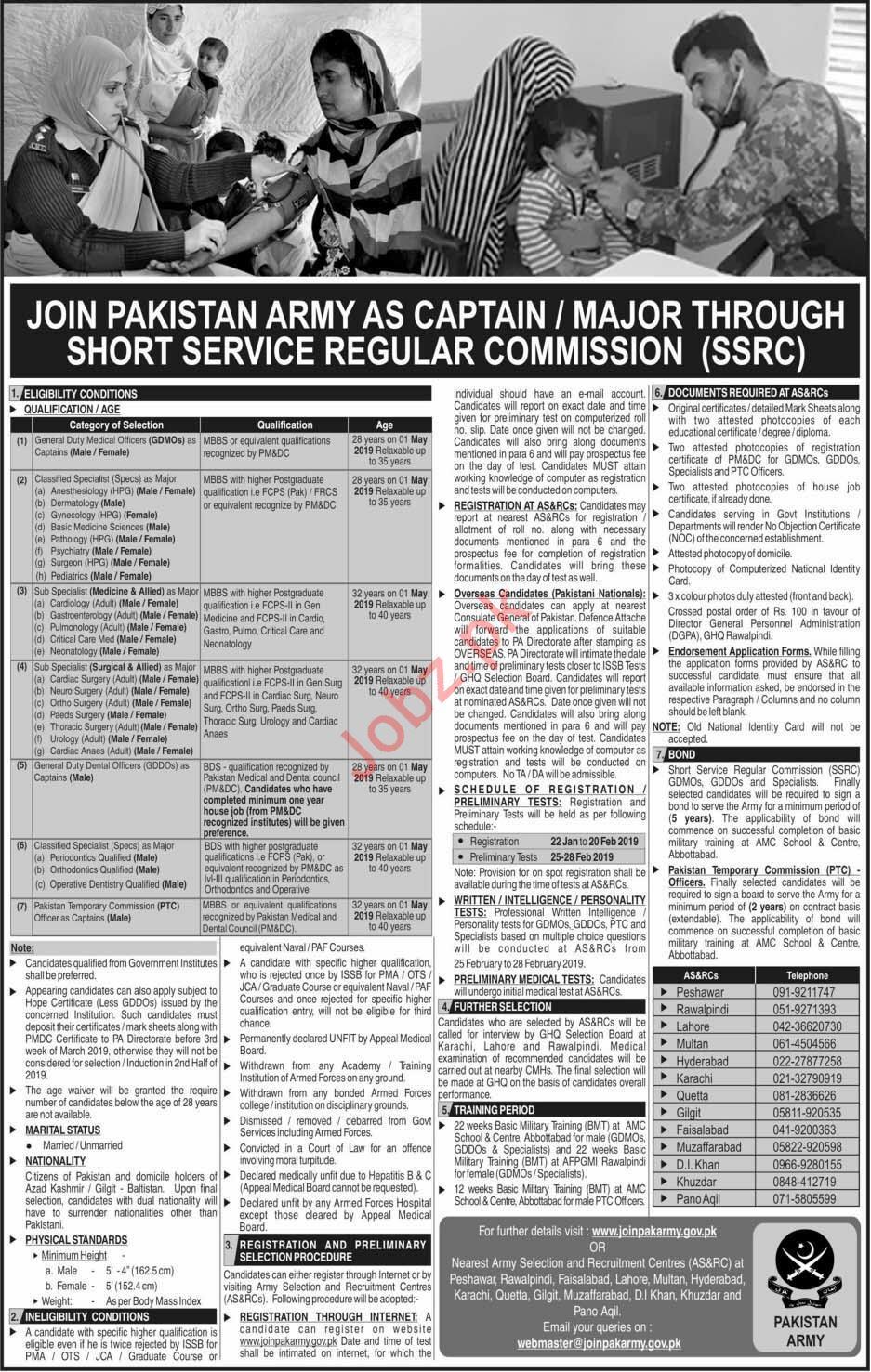 Join Pakistan Army As Captain / Major Through SSRC
