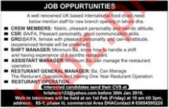 Food Chain Company Jobs 2019 in Lahore