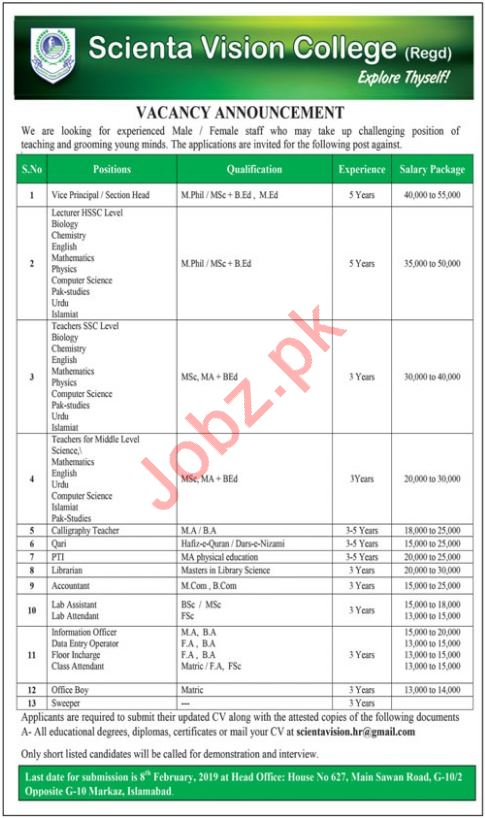 Scienta Vision College Faculty Jobs 2019 in Islamabad