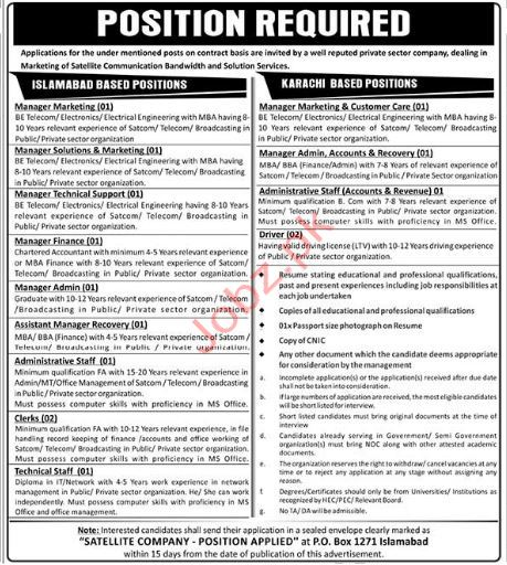 Manager Marketing Jobs in Private Sector Company
