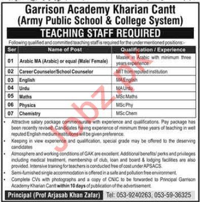 Army Public School & College System Khairan Cantt Jobs 2019