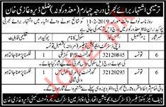 Class Four Staff Jobs in District Education Authority