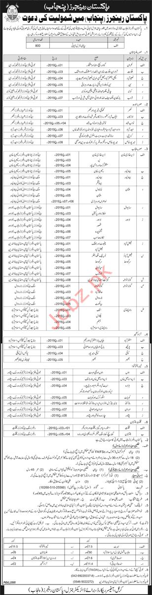 Join Pakistan Rangers as Soldier