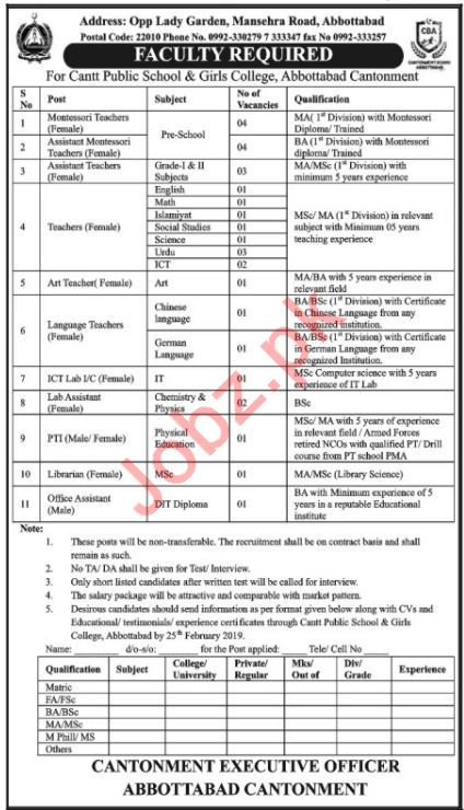 Cantt Public School and Girls College Faculty Jobs 2019