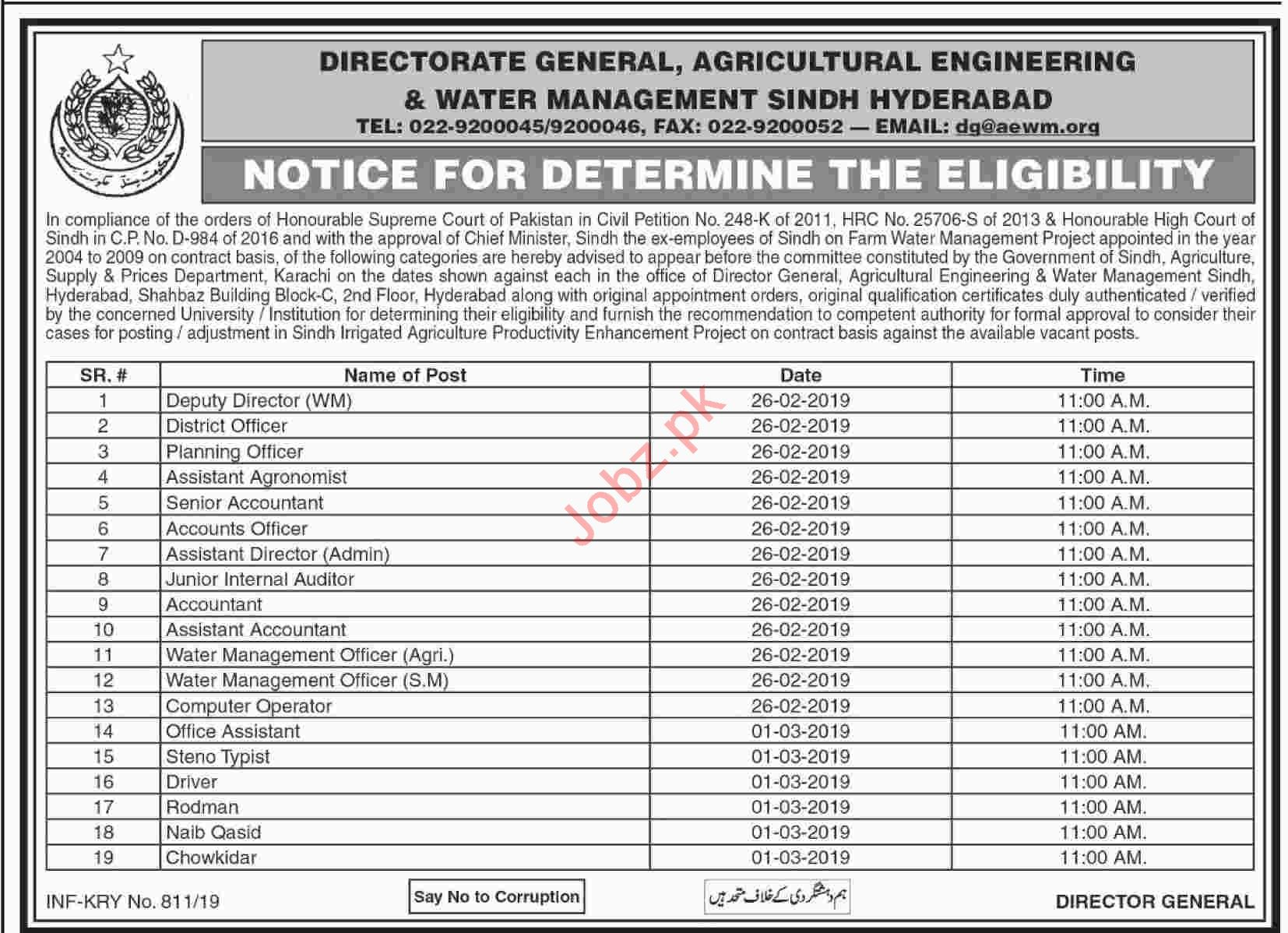 Agricultural Engineering & Water Management Sindh Jobs 2019