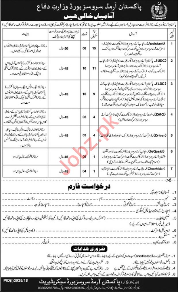 Pakistan Armed Services Board Ministry of Defence Jobs