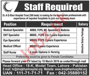 Medical Staff Jobs in Dr. A Q Khan Hospital Trust