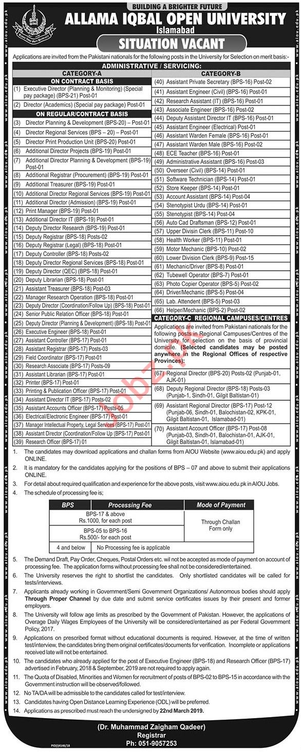 Allama Iqbal Open University AIOU Jobs 2019