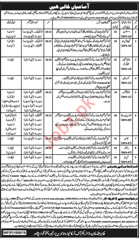 Archives & Libraries Department Jobs 2019