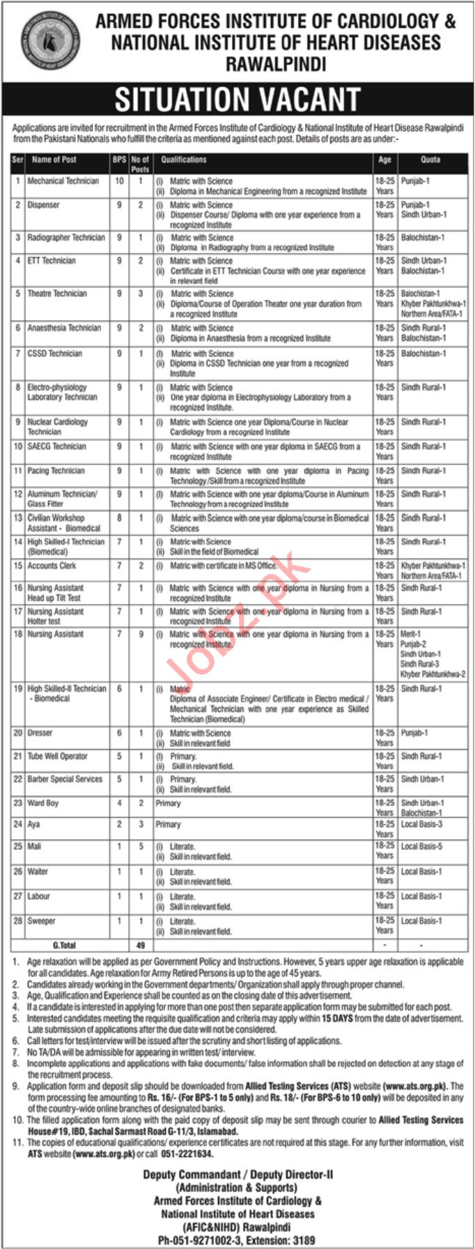 Armed Forces Institute of Cardiology AFIC Rawalpindi Jobs