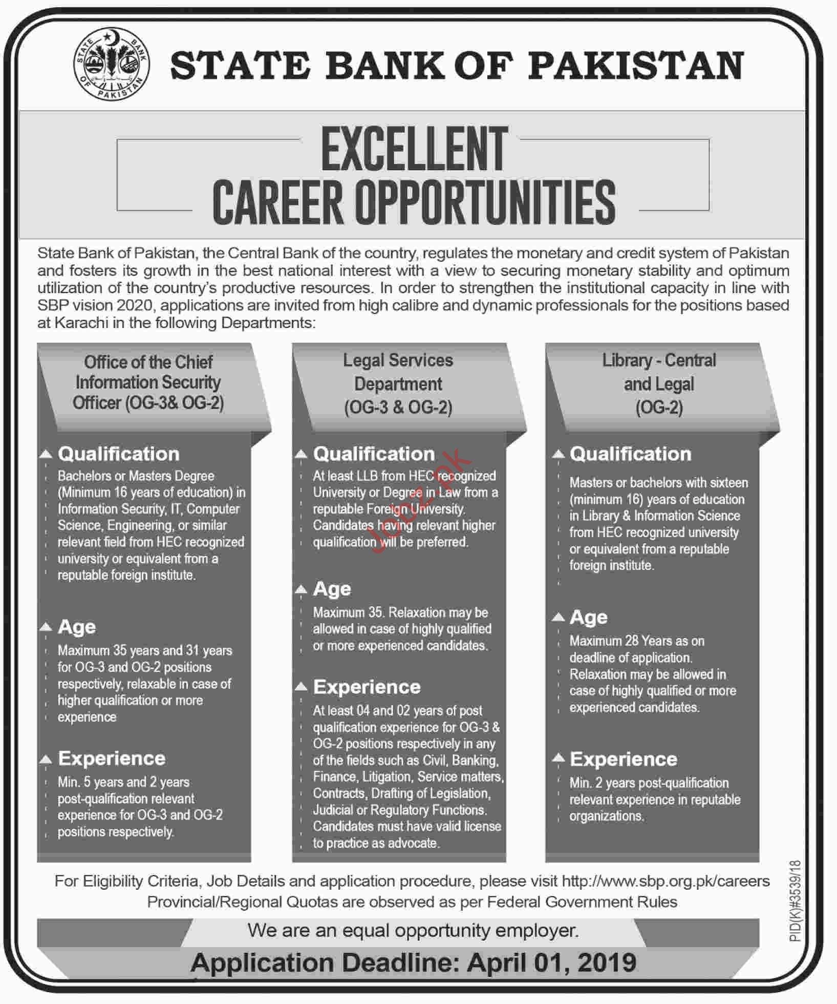 State Bank of Pakistan SBP Jobs 2019 in Karachi