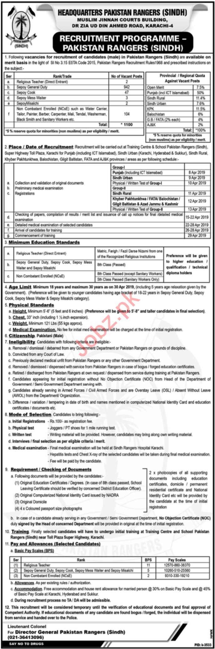 Headquarter Pakistan Ranger Sindh Jobs 2019