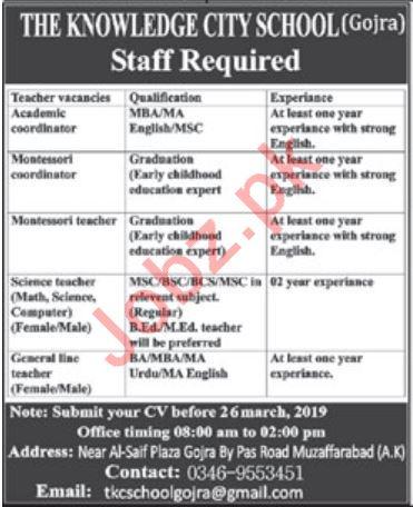 The Knowledge City School Muzaffarabad Teachers Jobs 2019