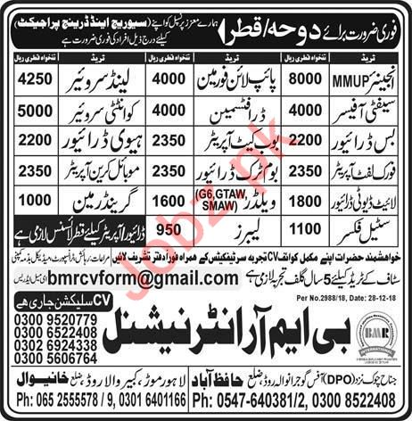 Sewerage & Drainage Project Jobs 2019 in Doha Qatar