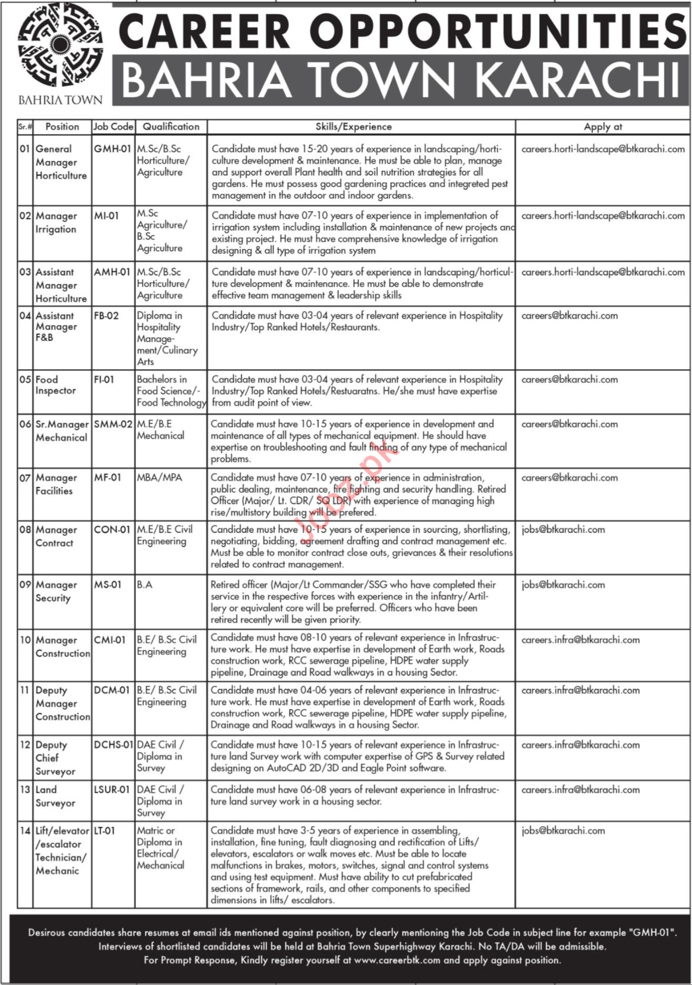 Bahria Town Private Limited Jobs 2019 in Karachi