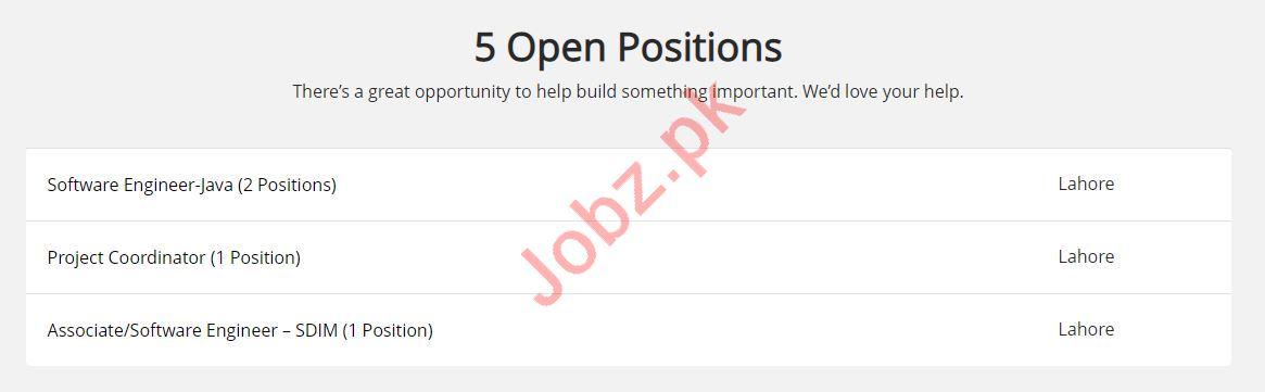 Technologist360 Web Design And Development Company Jobs 2019