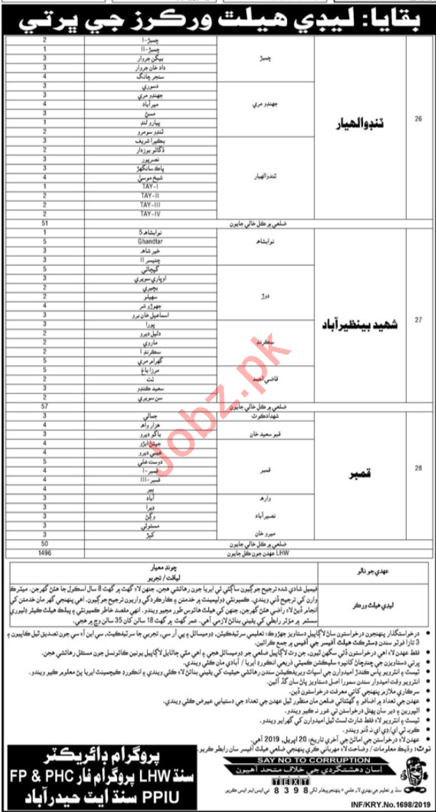 Health Department Sindh Jobs for Lady Health Workers LHWS