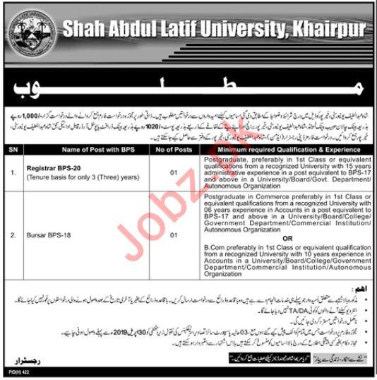 Shah Abdul Latif University SALU Jobs 2019 in Khairpur