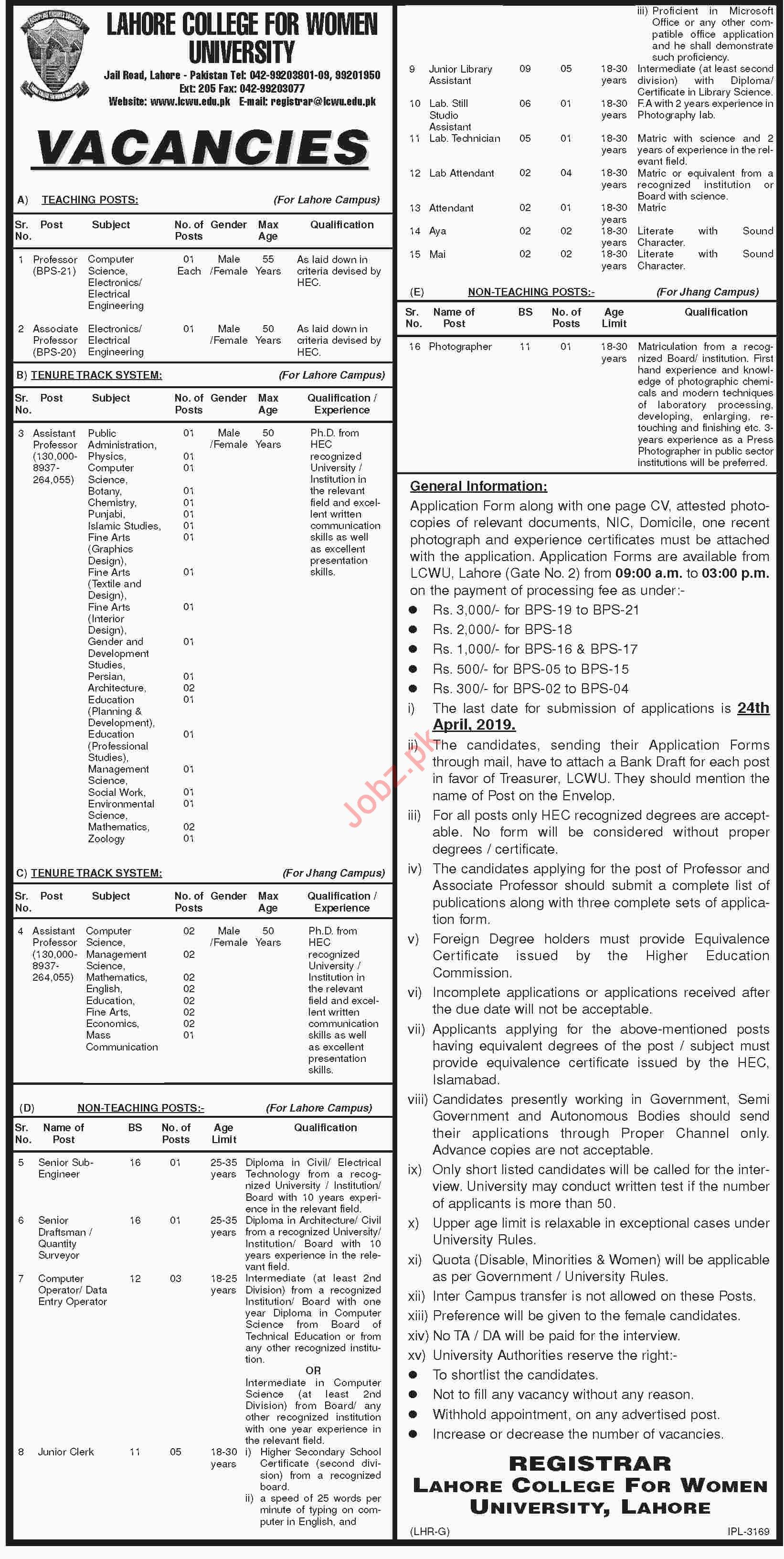 Lahore College For Women University LCWU Jobs 2019