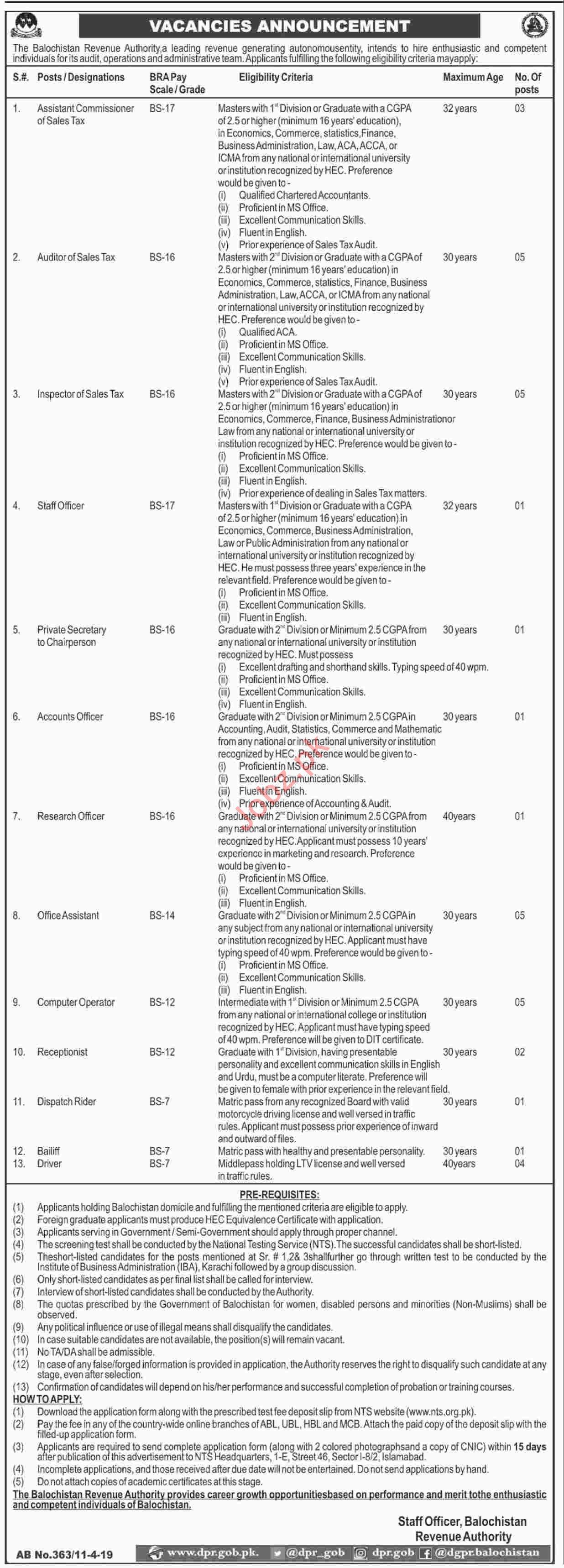 Balochistan Revenue Authority Jobs April 2019