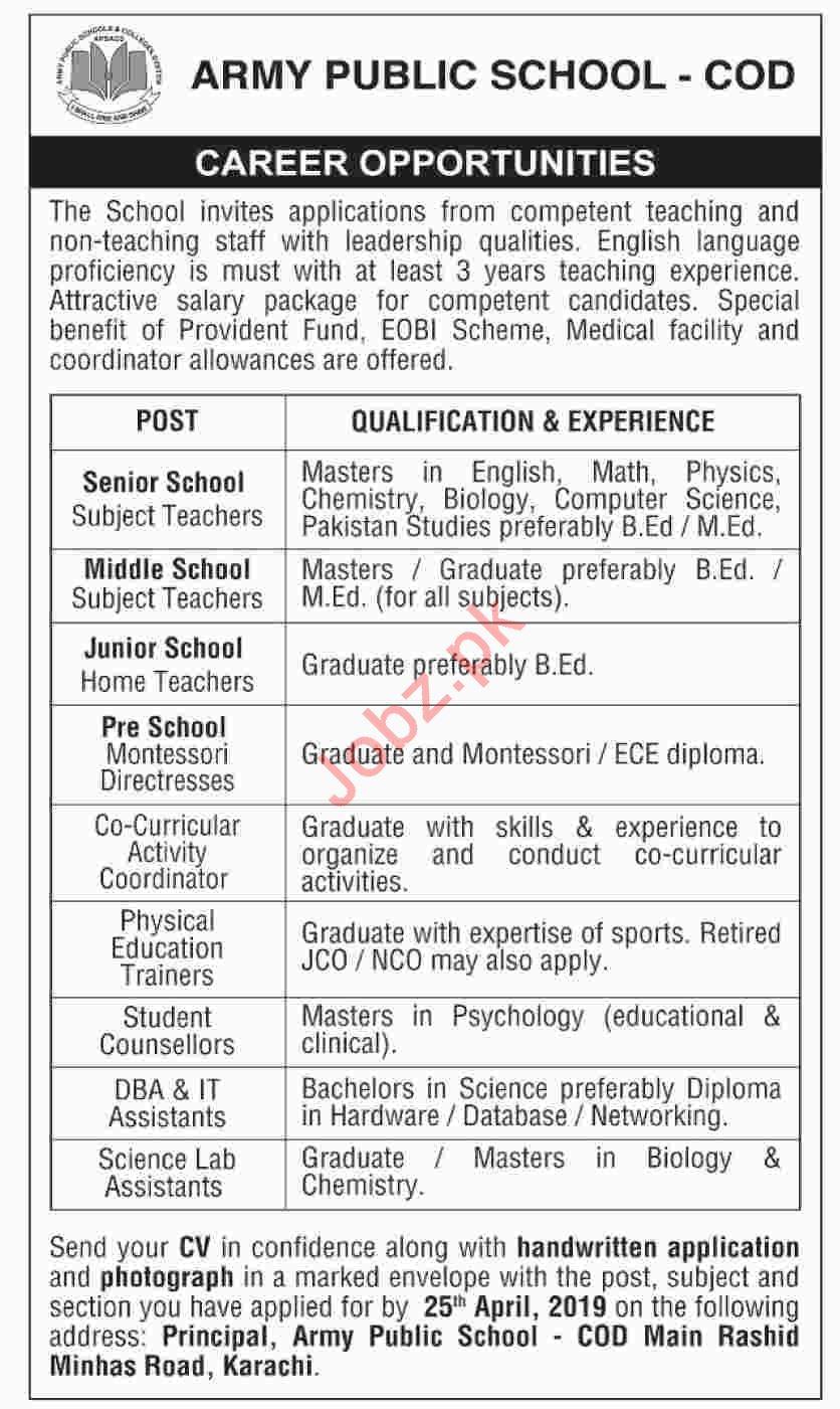 Teaching Staff Jobs in Army Public School