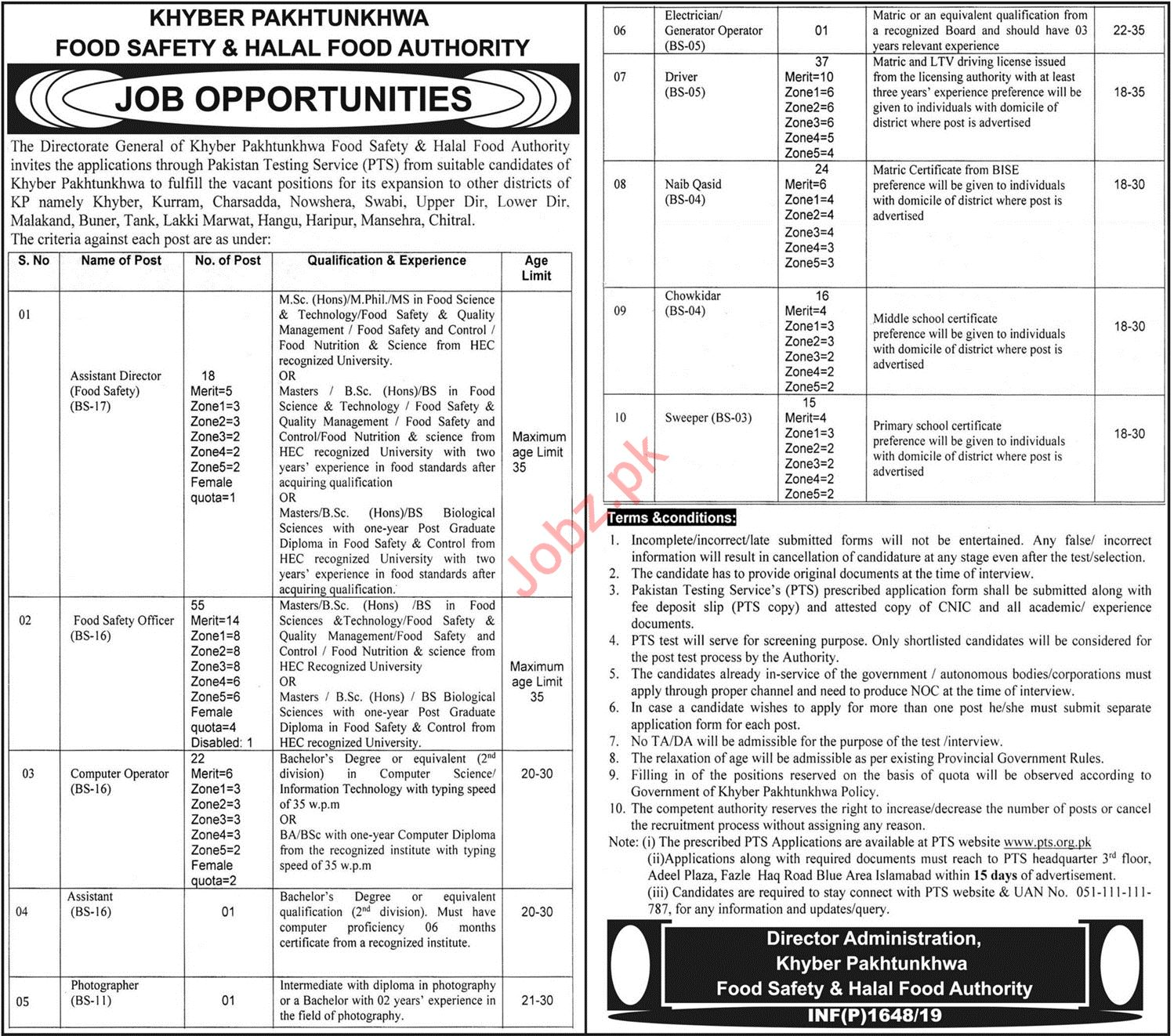 KP Food Safety & Halal Food Authority Jobs 2019 Through PTS
