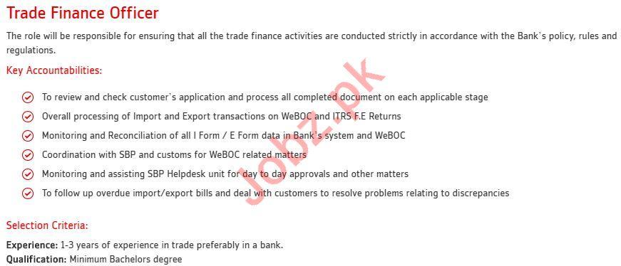 Bank Alfalah Karachi Jobs for Trade Finance Officer