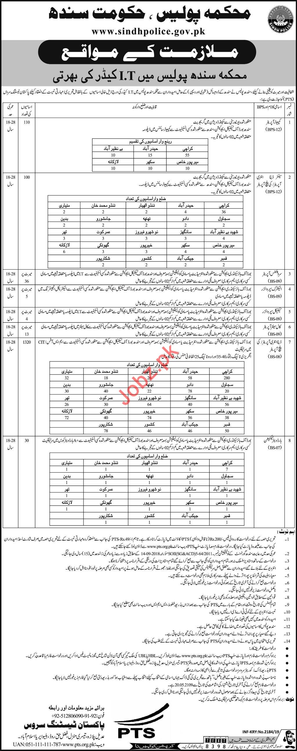 Sindh Police Department IT cader Jobs Via PTS