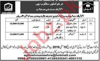 Aaghoush  Al Khidmat Mantor Jobs 2019