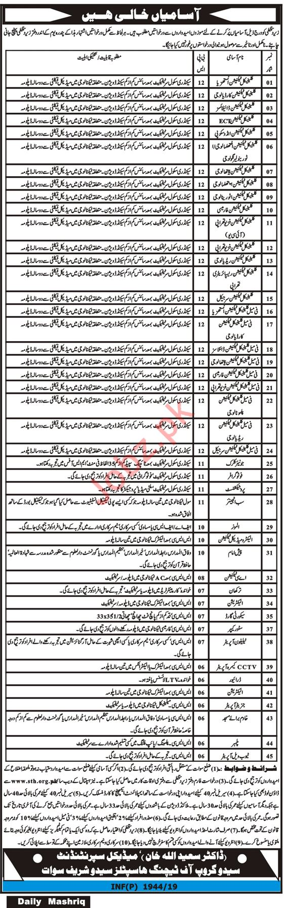Saidu Group of Teaching Hospitals Jobs 2019 For Swat KPK