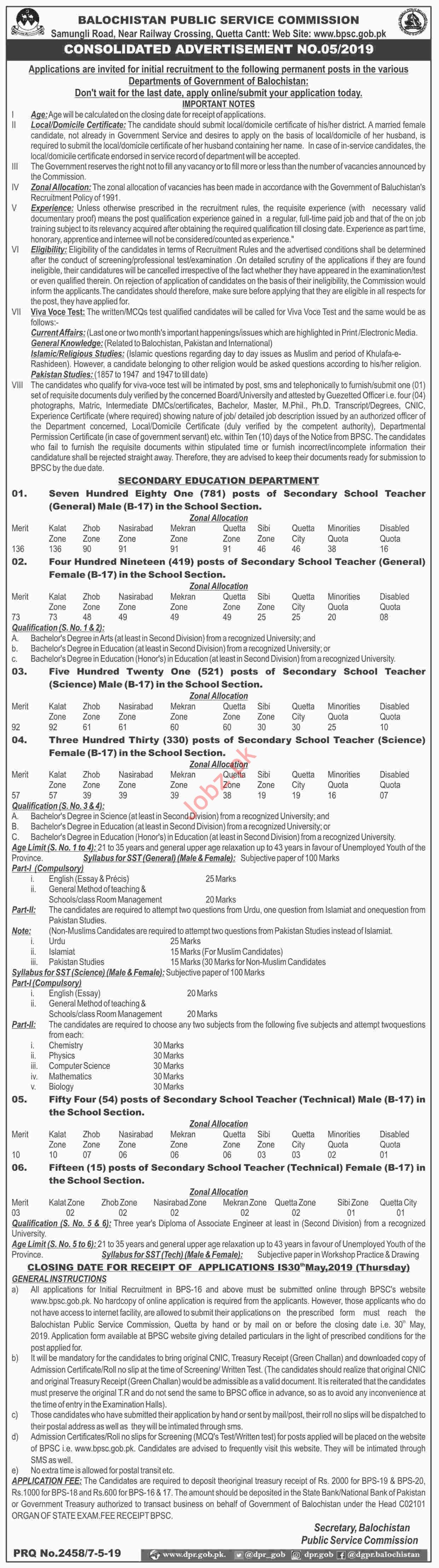 BPSC Secondary School Teachers Jobs 2019