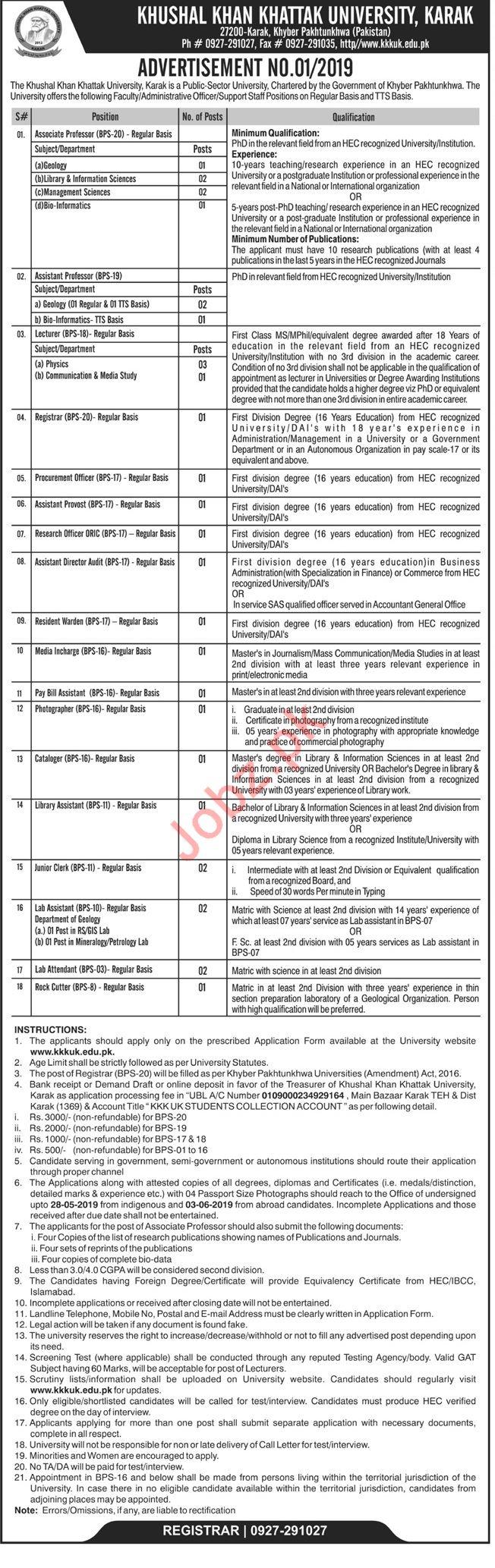 Khushal Khan Khattak University Jobs 2019