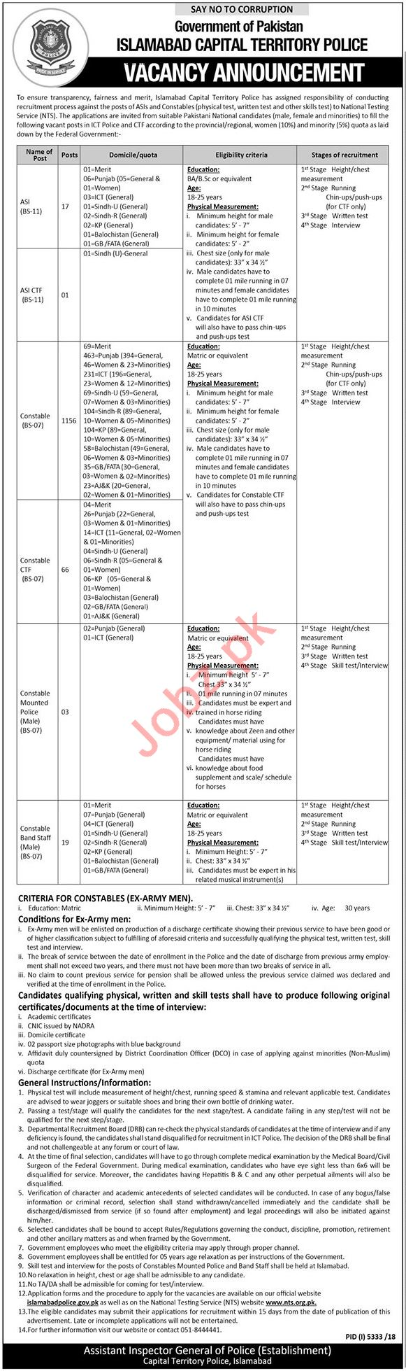 1200+ ASI & Constable Jobs in Islamabad Police 2019