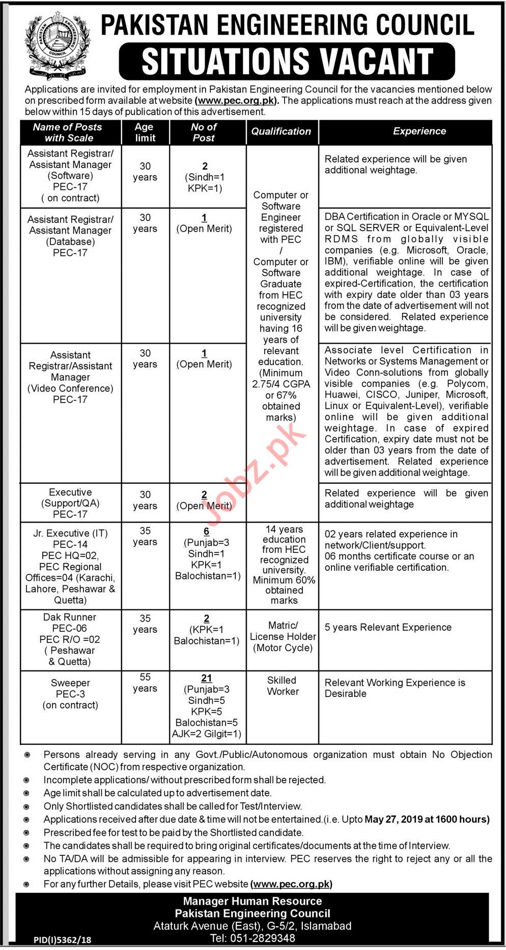 PEC Pakistan Engineering Council Jobs 2019