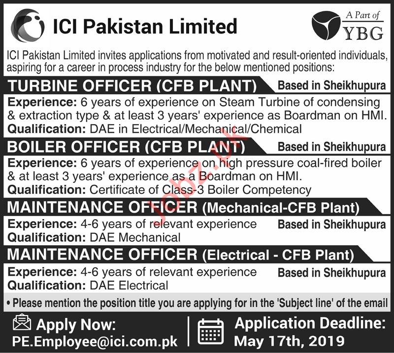 ICI Pakistan Limited Technical Staff Jobs 2019