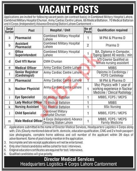 Pakistan Army Medical Jobs 2019 in Lahore & Chunian
