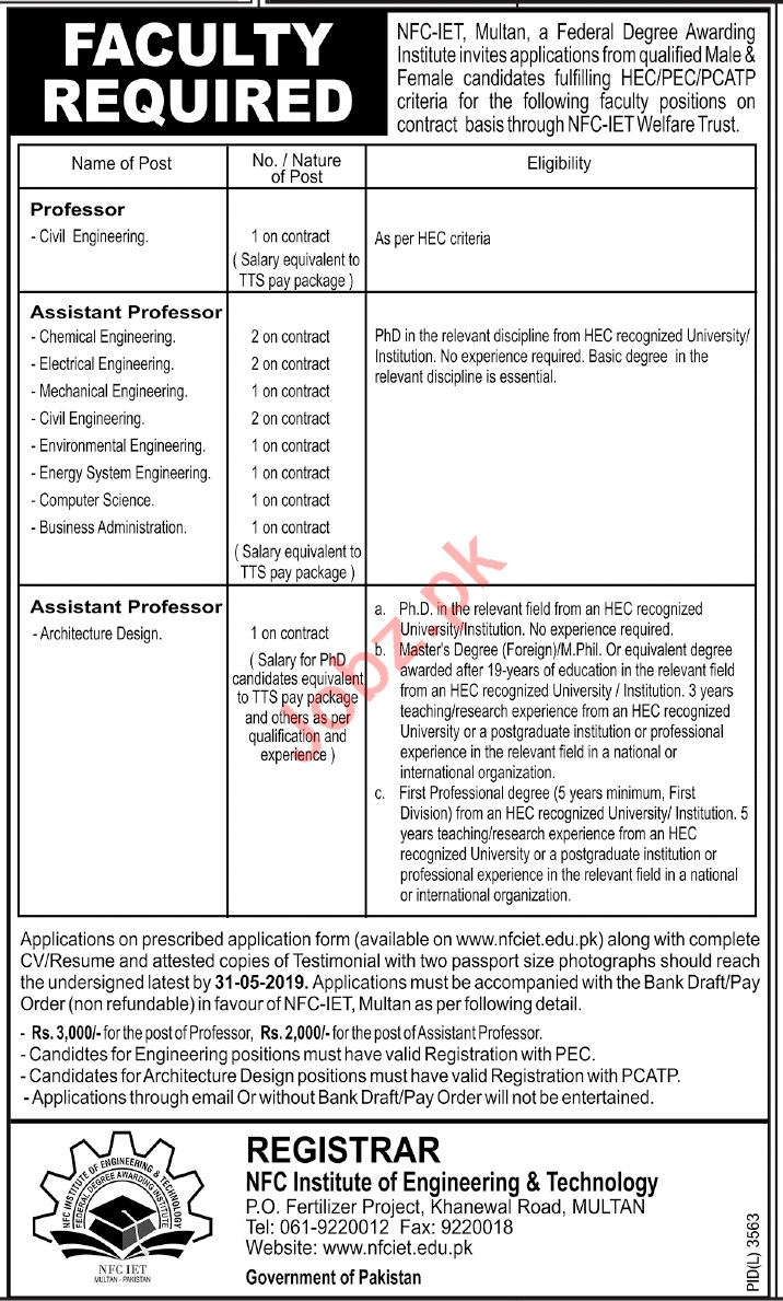 NFC Institute of Engineering & Technology Jobs 2019