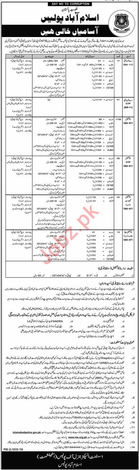 Islamabad Capital Territory Police ASI Jobs 2019 Via NTS