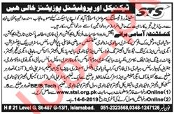 Standard Testing Services STSI Jobs 2019 Subject Specialist