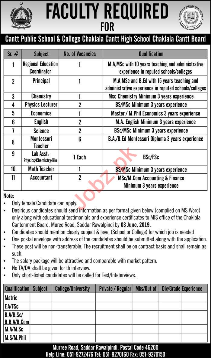 Government Syed Mitha Hospital Job in Lahore