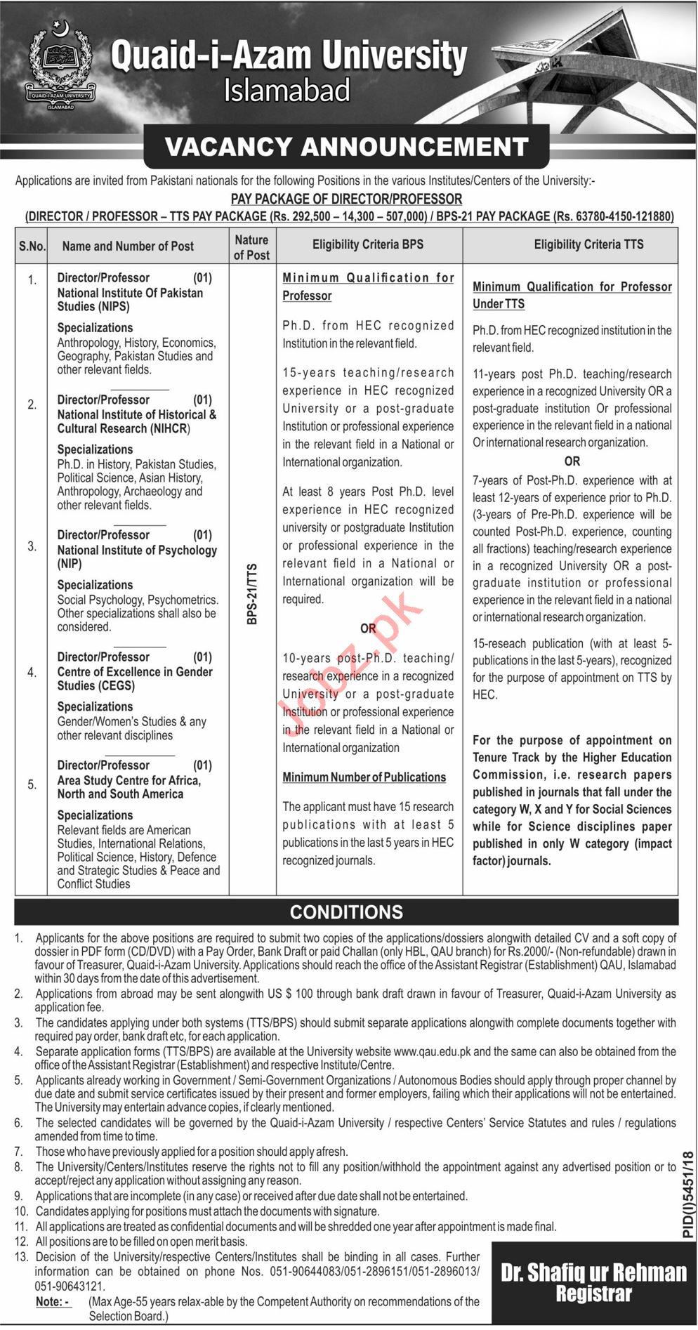 Quaid e Azam University Management Jobs 2019