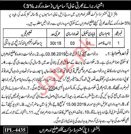 Deputy Commissioner District Office Job 2019 in Lodhran