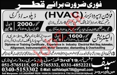 HVAC Supervisor Jobs in Qatar