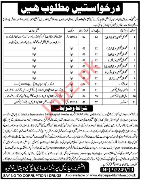 District Headquarter DHQ Hospital Jobs 2019 in Nowshera KPK