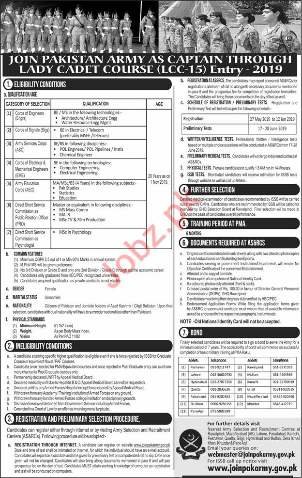 Join Pak Army As Captain Through Lady Cadet Course LLC-15