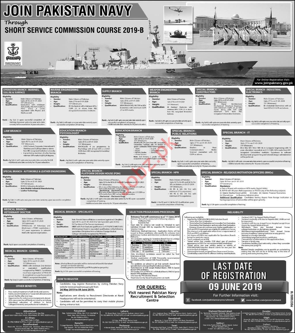 Join Pak Navy Through Short Service Commission Course 2019-B