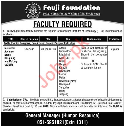 Foundation Institutes of Technology FIT Faculty Jobs 2019
